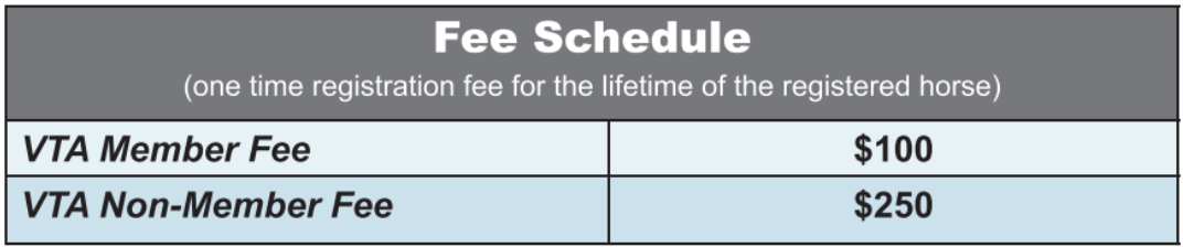 VA Certified Fee Schedule